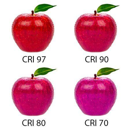 Korkea CRI LED valaisimet. Ledstore.fi CRI yli 90