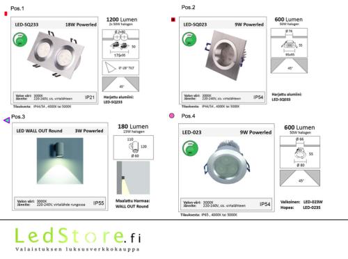 LedStoren valaistussuunnittelun tuotekortit
